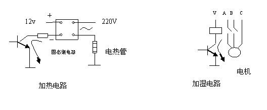 电位器有三个引脚A、B、C。首先用万用表测电位器的标称阻值,根据标称阻值的大小选择合适的档位,测A、B两端的电阻值是否与标称阻值相等,若阻值为∝大时,说明电位器内部断路。A、C两端或B、C两端的阻值,并慢慢地转动转轴,这是万用表上的指针(模拟万用表)应平稳地向一个方向移动。不应该有跳跃或波动,这表明电位器的滑动触点与电阻体接触良好。如果用数字万用表测量的话,应该观察数字的变化是否均匀,有无突跳现象。